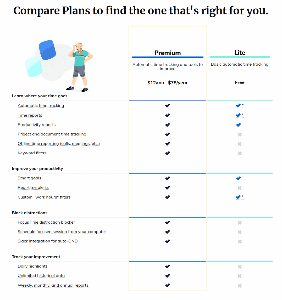 RescueTime - Free and Paid Comparison