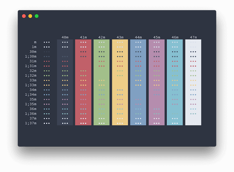 Enjoyable Nord Modern Design Color Theme Palette For Your Terminal Home Remodeling Inspirations Cosmcuboardxyz