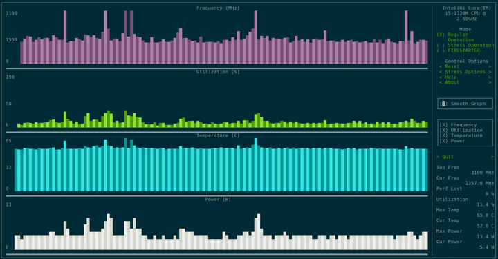 s-tui - Linux CPU Monitoring