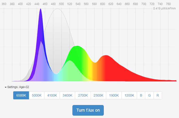 System Display Color Temperature