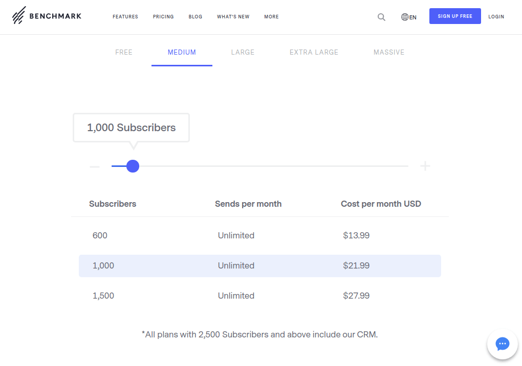 Benchmark Email Pricing