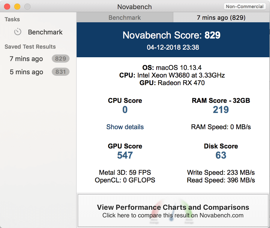10 Best Benchmark Apps to Measure Your Mac's Performance