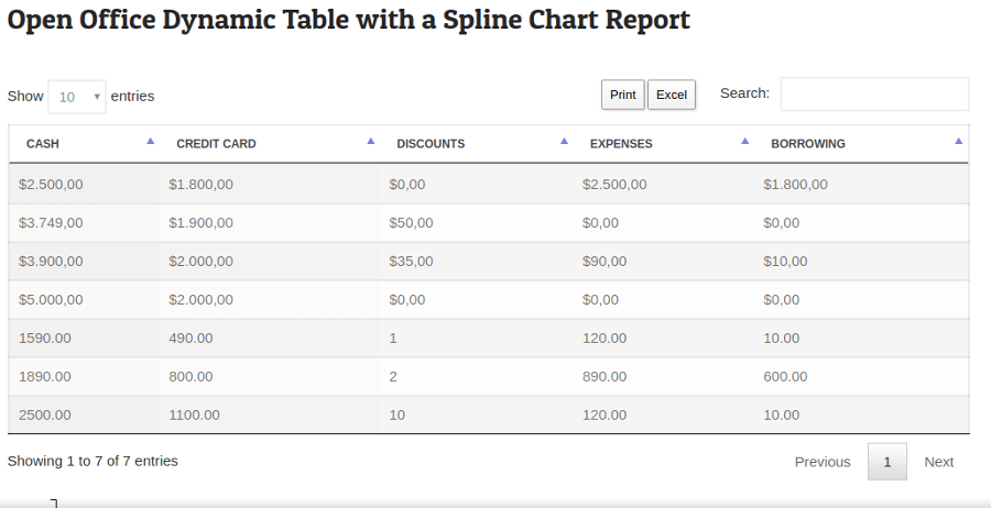 WP Dynamic Tables Plugin