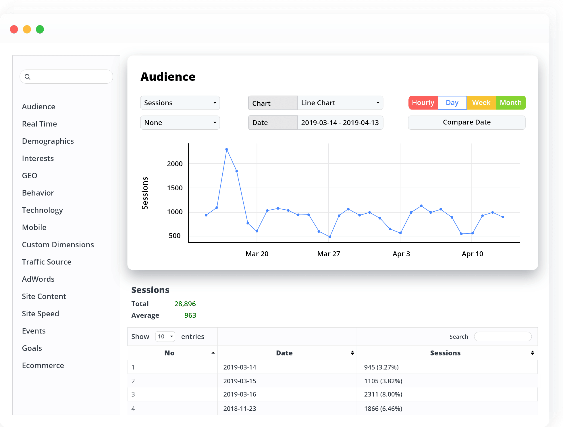 10Web Analytics for WordPress