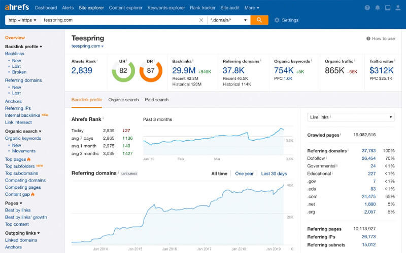 Ahrefs - BackLink Checker Tool
