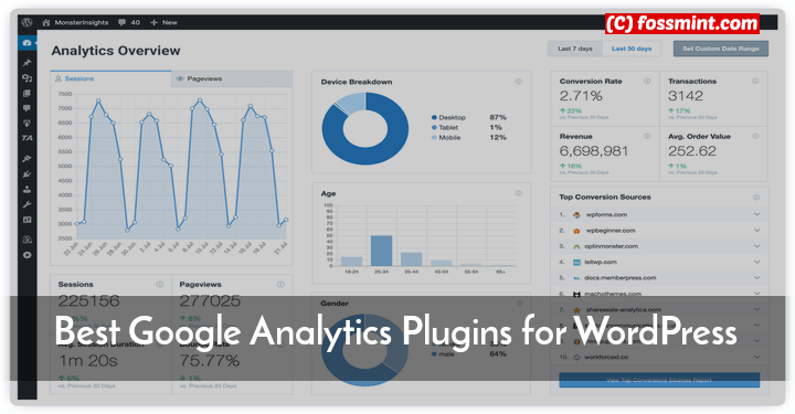Best Google Analytics Plugins for WordPress