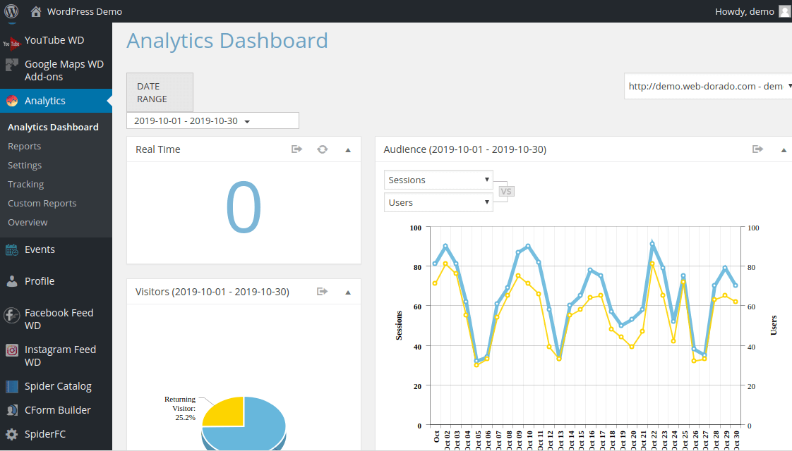 Google Analytics WD for WordPress