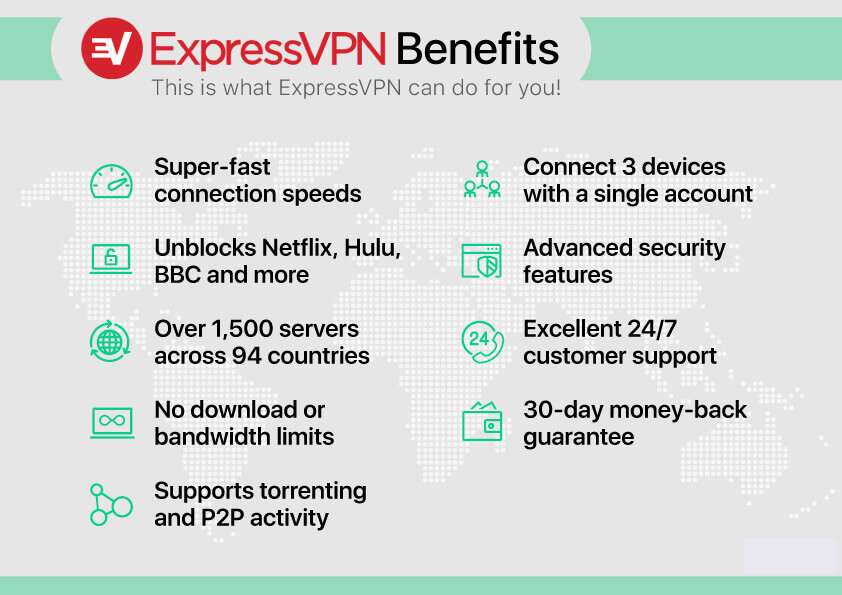 ExpressVPN: High-Speed, Secure & Anonymous VPN Service