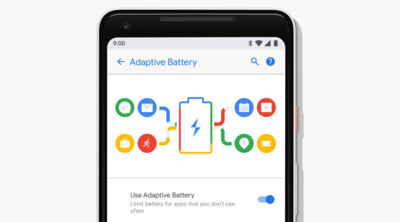 Android Q Adaptive Battery