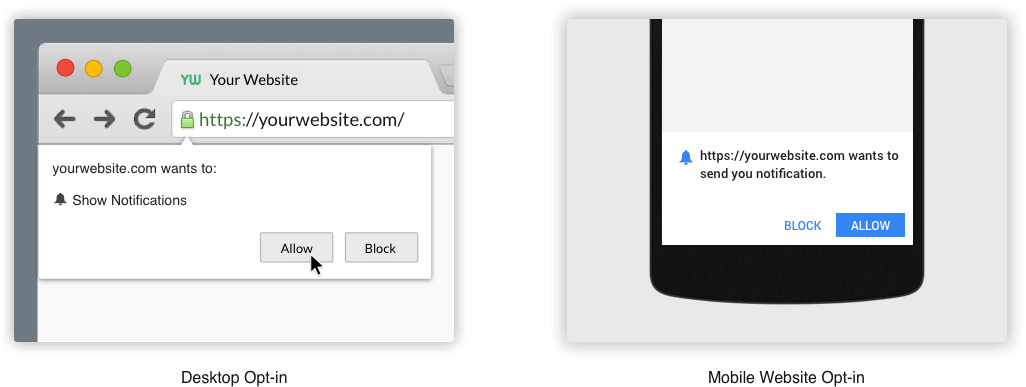 Push Notifications on Desktop and Mobile