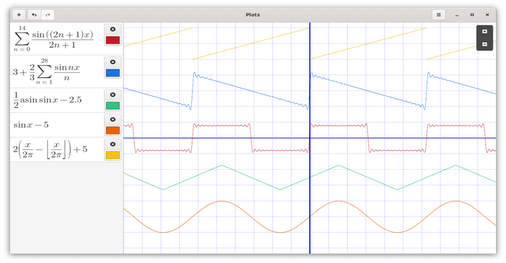 Plots - A Graph Plotting App for Linux